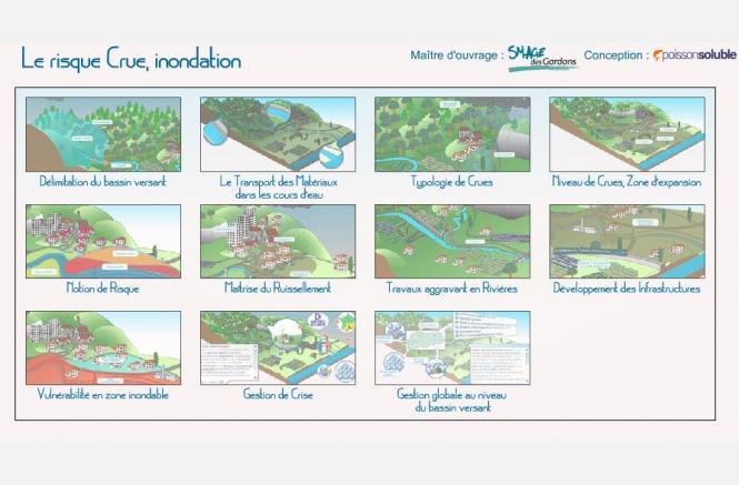 Animation pédagogique sur le risque inondation - Site web du SMAGE des Gardons
