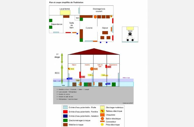 Etude pilote de réduction de la vulnérabilite des bâtiments aux inondations
