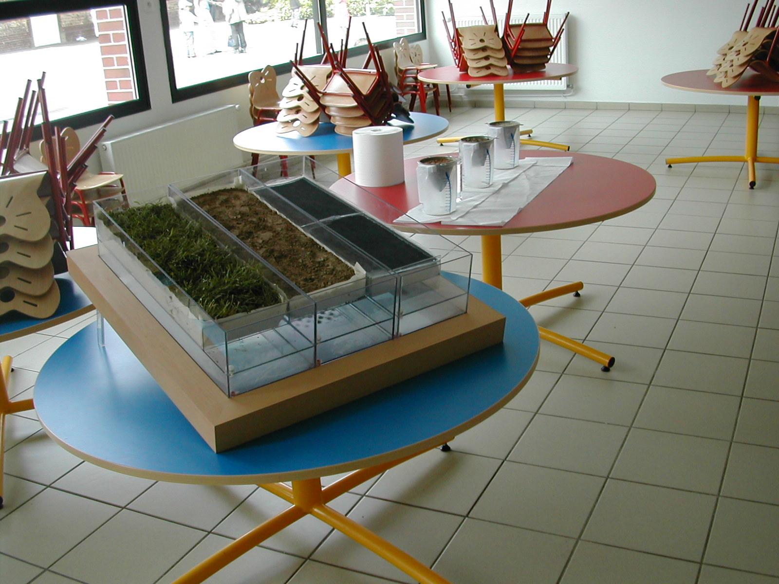exposition scolaire cycle de l eau ruissellements et inondations risques. Black Bedroom Furniture Sets. Home Design Ideas